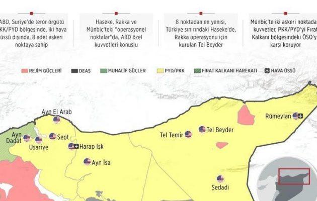 Οι Τούρκοι θα πληρώσουν ακριβά την προδοσία στις ΗΠΑ