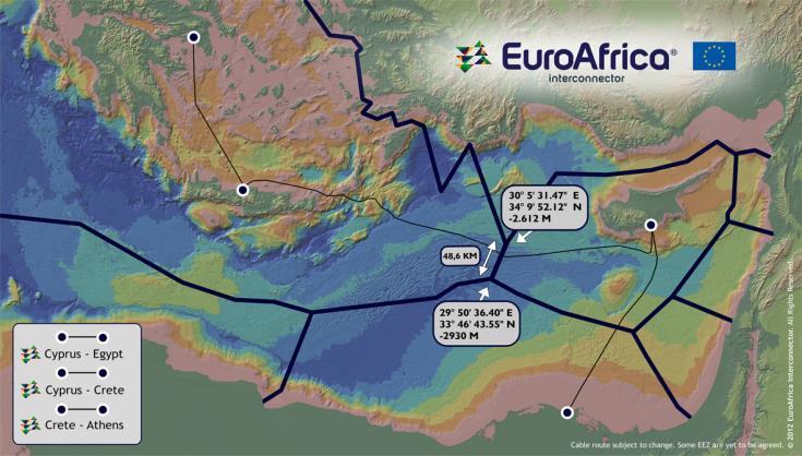 Η «Μέδουσα» εγκλώβισε τους Τούρκους στα λιμάνια τους